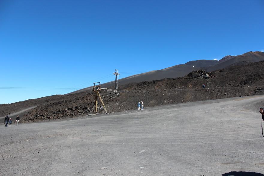 Этна высота 2300