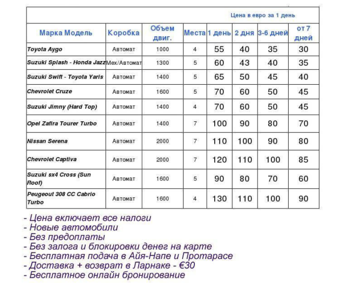 Аренда авто на Кипре цены