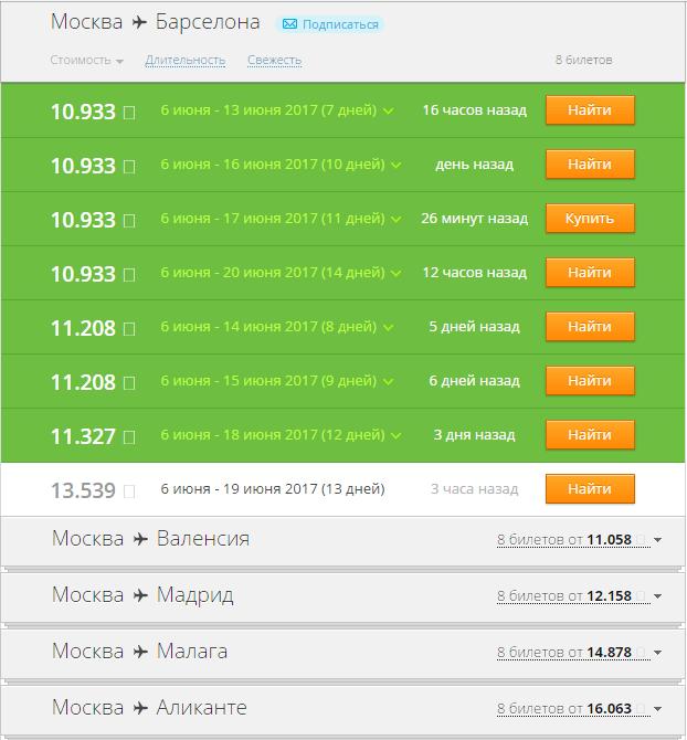 покупка дешевых билетов на aviasales