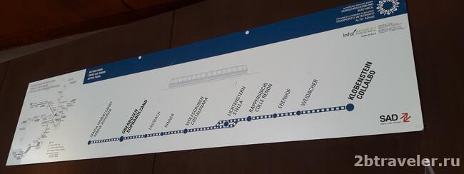 альпийский поезд маршрут