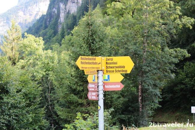 как добраться до рейхенбахского водопада