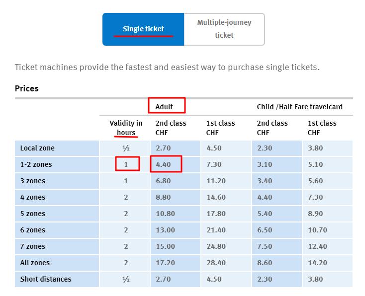 цены на проезд в цюрихе