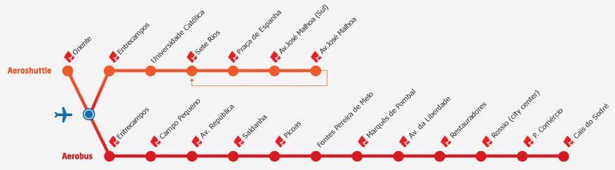 аэробус лиссабон карта