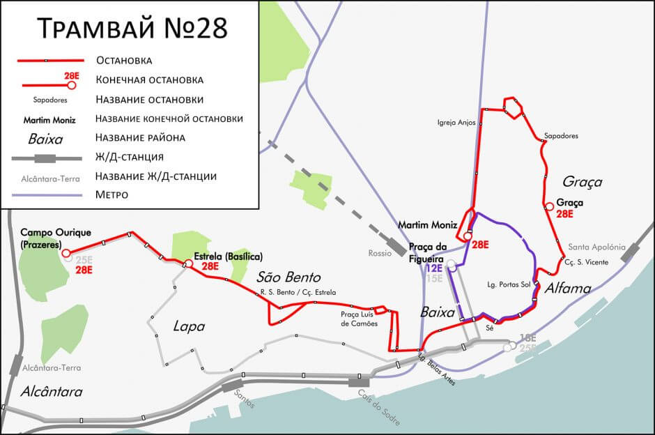 трамвай 28 лиссабон схема